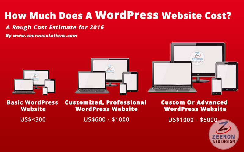 wordpress website cost